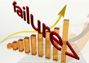 Achieve Unqualified Project Success